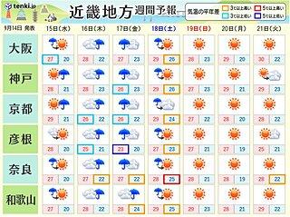 関西 台風14号や前線の影響で18日(土)まで雨が続く
