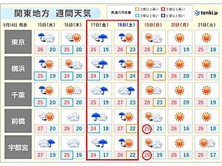 関東の週間天気 17日(金)から18日(土)は雨 沿岸部を中心に荒れた天気