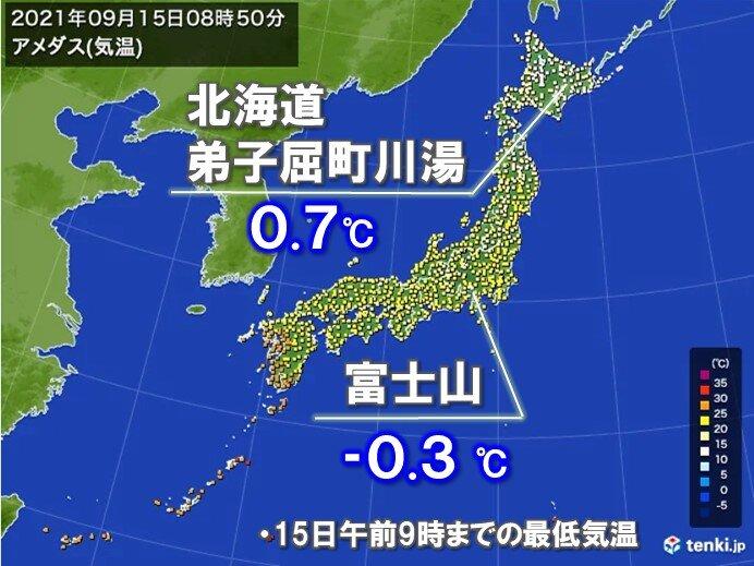 北海道や東北は今朝も冷え込む 多くの所で10℃を下回る 0℃台も