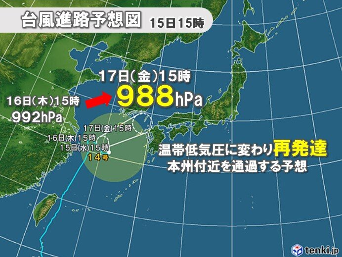 台風14号 短くなった進路予想に油断禁物 温帯低気圧に変わり再発達 関東に影響は