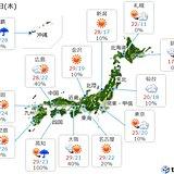 16日(木)の天気 台風と前線 九州や四国で激しい雨も 中国~関東は所々で雨