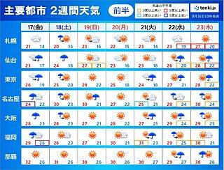 2週間天気 17日に台風が接近・上陸 18日にかけ荒天 来週以降は残暑厳しい