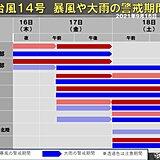 台風14号 大雨や暴風のピークはいつ 予想雨量と風の強さは? 18日土曜まで警戒