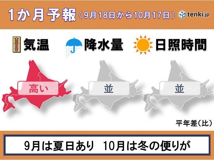 北海道の1か月予報 月が変わる頃に気温も大きく変化