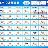 2週間天気 台風14号 18日には西日本から東日本へ その先天気が短い周期で変化