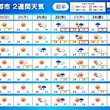2週間天気 あすは台風一過で天気回復 20日敬老の日は全国的に晴天