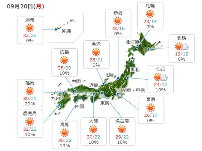 台風一過の西日本 猛暑日に迫る暑さに 三連休後半は過ごしやすく_画像