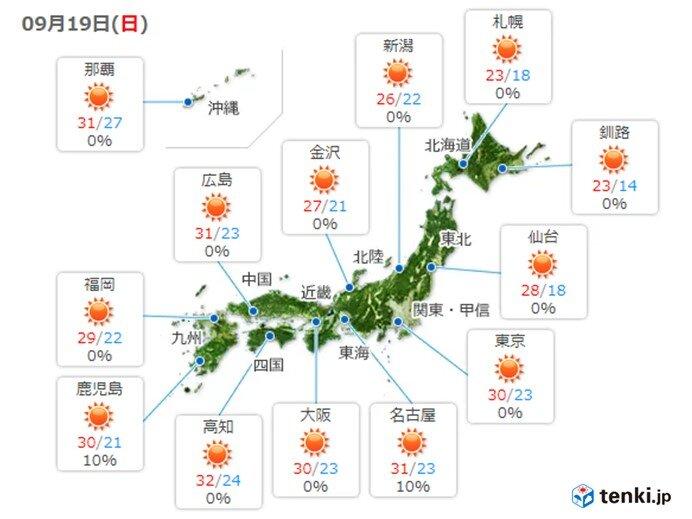 残暑厳しい 北海道では真夏並みも