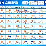 「2週間天気」週中頃に再び雨 中秋の名月は見られる? 彼岸入り後も暑さ注意