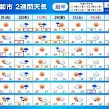 2週間天気 22日頃に広く雨 気温は上がったり下がったり 服装選びは慎重に