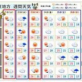 関東週間 あす21日の「中秋の名月」は見られる? 週末は気温の変化が大きい