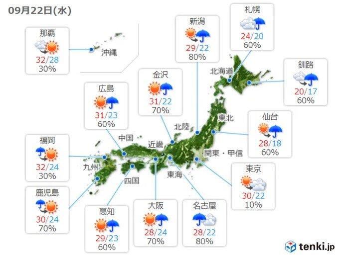 関東や東北でも真夏日に