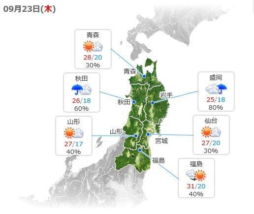 23日(木)秋分の日 北部や日本海側中心に変わりやすい天気 残暑続く
