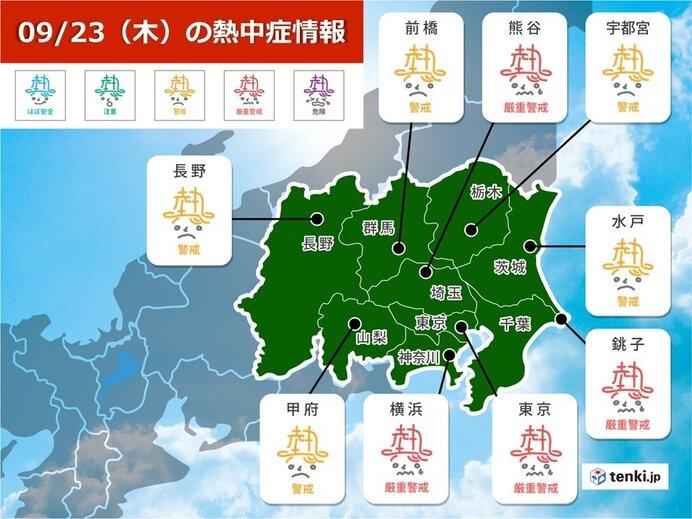関東 あす秋分の日は真夏並みの暑さの所も 週末は気温の変化に注意_画像