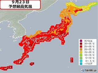 23日秋分の日 関東から九州まで真夏日地点がさらに増える