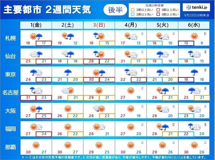 後半:10月1日(金)~6日(水)