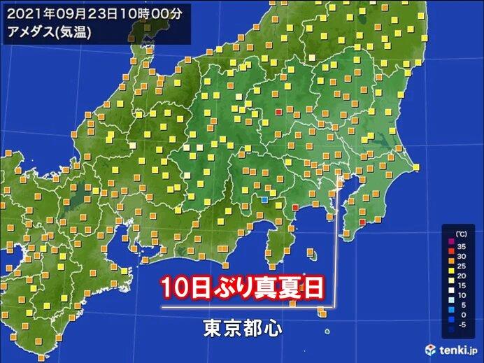秋分の日 午前中から気温上昇 東京都心は10日ぶりに真夏日