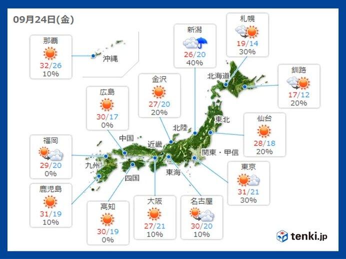 24日金曜 暑さが続く