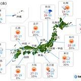 あす24日も 関東以西は広く晴れて厳しい残暑 北陸以北は午前を中心に所々で雨