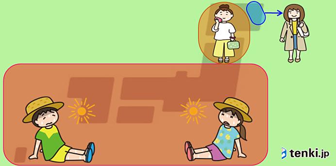 22日 「猛暑」と「ヒンヤリ」 同居