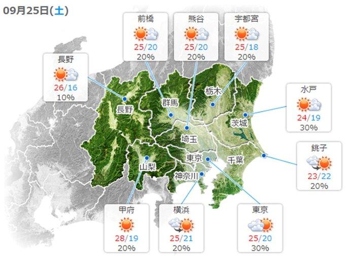 あす25日(土)の天気