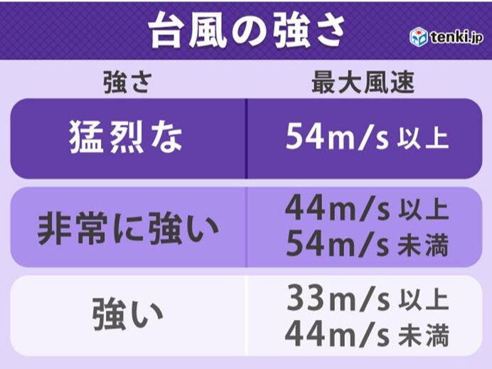 関東 あすは天気も気温も変わり目か 来週末は台風の影響を受ける可能性も_画像
