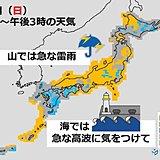 22日 山は雷雨 海は土用波に気をつけて