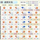 週間天気 彼岸を過ぎても暑さ残る 後半は台風の進路次第で大荒れの天気に
