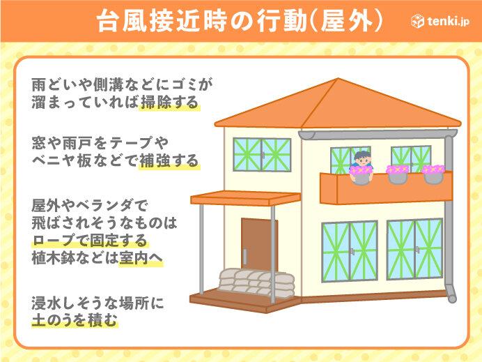 進路次第では 伊豆諸島以外に 関東や東海でも暴風のおそれ