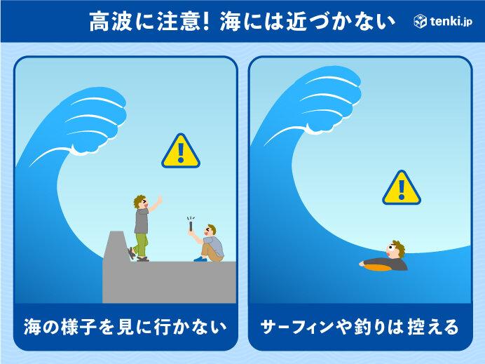すでに波浪注意報が発表されている地域も