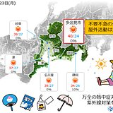 東海 23日は危険な暑さ 厳重警戒