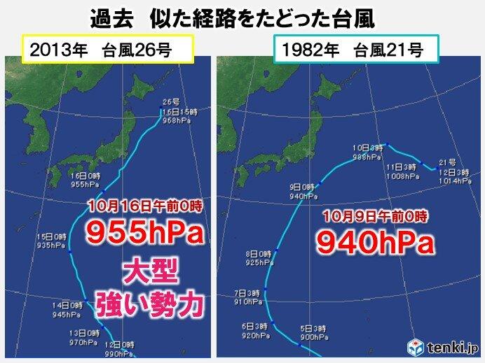 類似台風 共通点は?