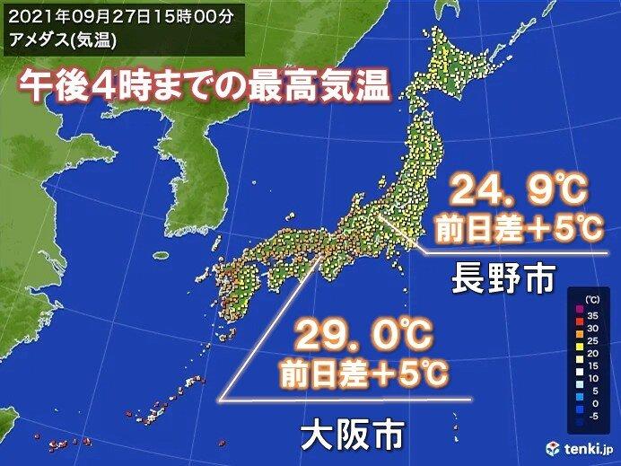 大阪や長野など気温きのうより5℃アップ あすは関東なども肌寒さ解消か