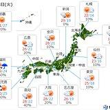28日の天気 北・東日本は日差し届く 西日本は雨の所も 沖縄は台風の影響で高波