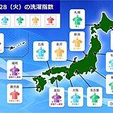 28日(火)の「洗濯指数」 乾く所が多いが西日本は急な雨に注意