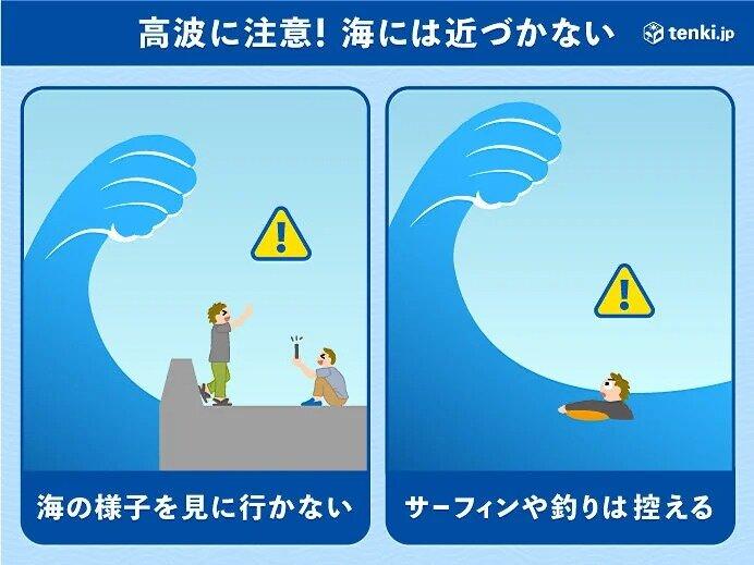 うねりを伴った高波に警戒