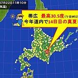 北海道の真夏日 史上7位のハイペース