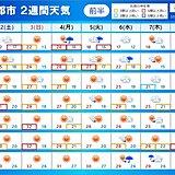 2週間天気 あす2日 台風が北上 東北中心に高波警戒 しばらく広く晴れ 残暑続く