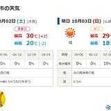 刈谷市 土・日とも晴天 女子ソフト刈谷大会開催 ソフトボールにおける風の影響は