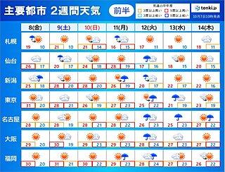 2週間天気 雨雲がたびたび広がる 涼しい空気が次第に南下