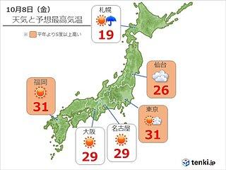8日 二十四節気「寒露」も東北~九州は季節外れの暑さに