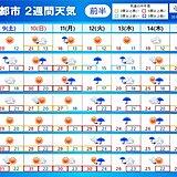 2週間天気 数日の周期で変化 秋が次第に深まる