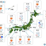 9日 日中は多くの所で晴天 暑さが続く 関東や九州南部など太平洋側は一部で雨