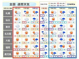 17日(日)を境に全国的に秋深まる 関東以西でも最低気温が15℃を下回る