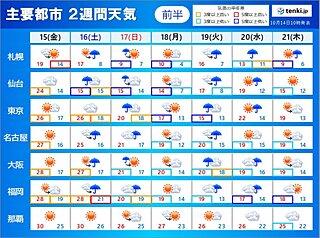 2週間天気 17日から急に冷える 初雪や初冠雪も 冬支度は早めに
