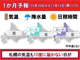 北海道の1か月予報 札幌でも最高気温10度以下の日が