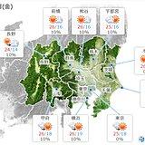 関東甲信 15日も大体晴れ 昼間は半袖で良さそう 週末の雨で季節が加速