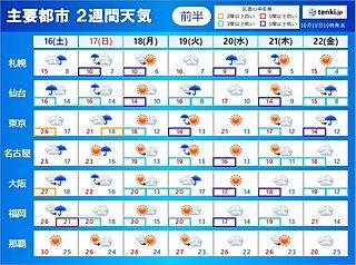 2週間天気 17日(日)から今季一番の寒気 北海道の山は積雪も 寒暖差に注意