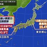 10月半ばでも季節外れの暑さ 大分県日田市は「最も遅い真夏日」記録更新