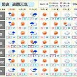 関東 秋深まる 朝晩の気温は都心も10℃くらいに トレンチコートなどの上着が活躍